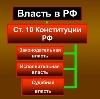 Органы власти в Чесме